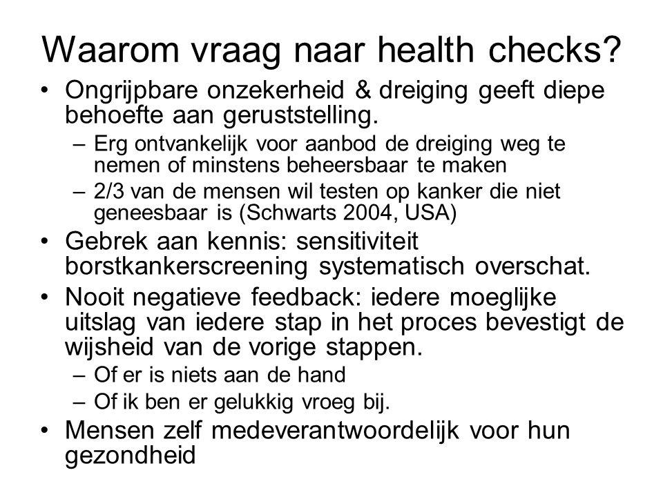 Waarom vraag naar health checks