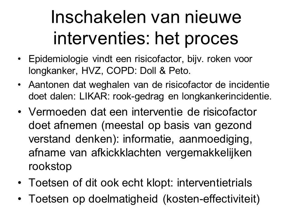 Inschakelen van nieuwe interventies: het proces