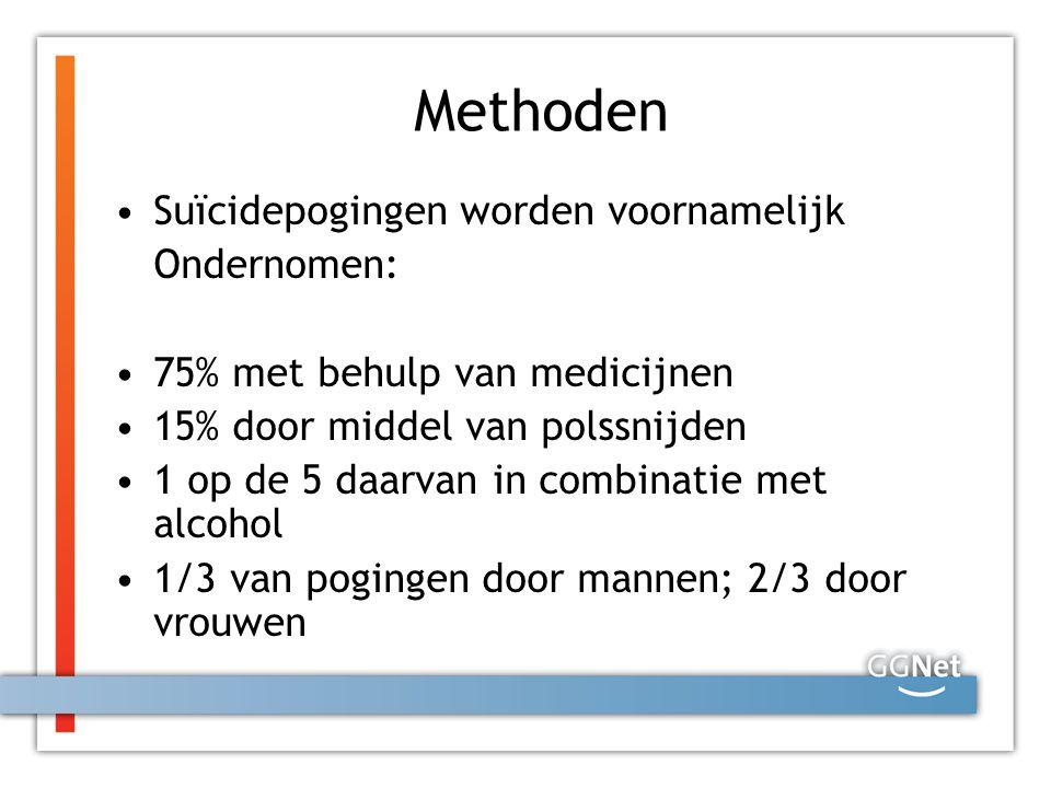 Methoden Suïcidepogingen worden voornamelijk Ondernomen: