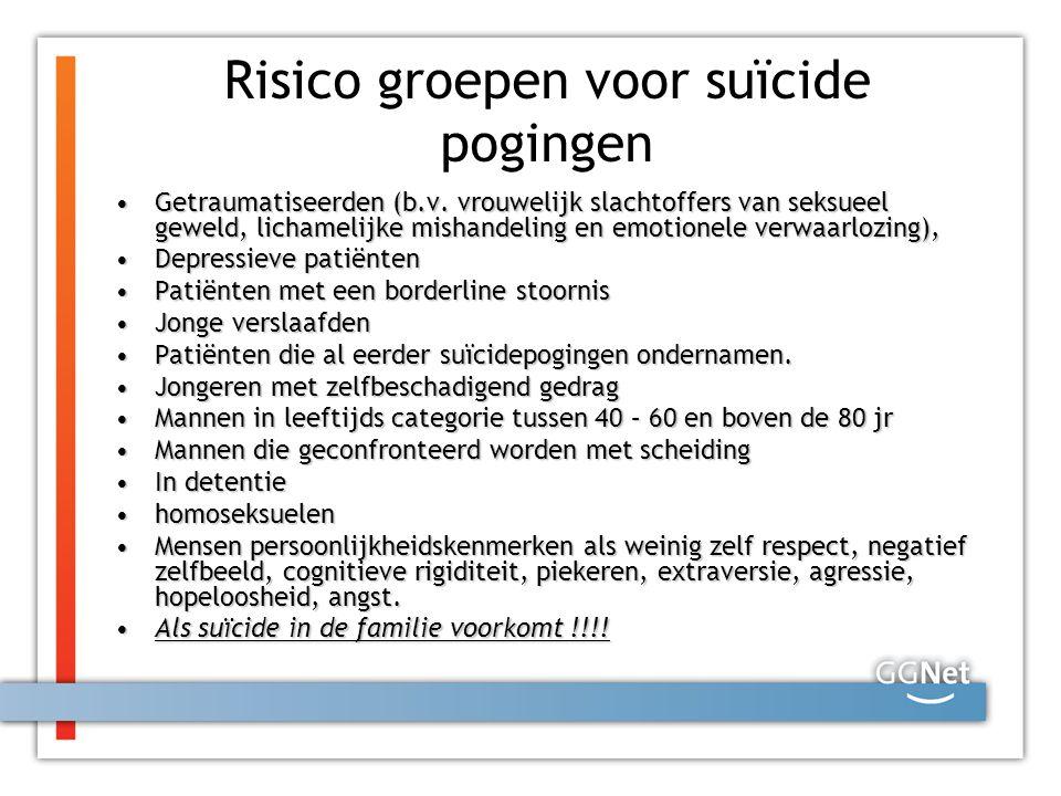 Risico groepen voor suïcide pogingen