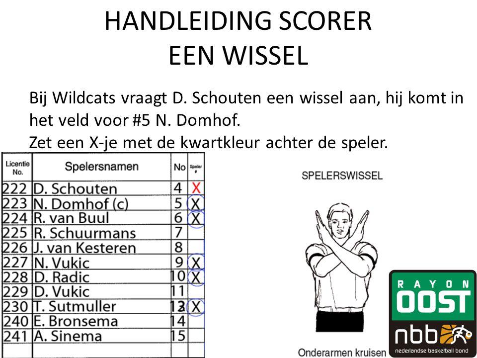 HANDLEIDING SCORER EEN WISSEL