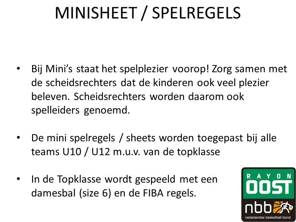 MINISHEET / SPELREGELS