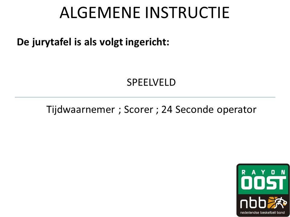 Tijdwaarnemer ; Scorer ; 24 Seconde operator