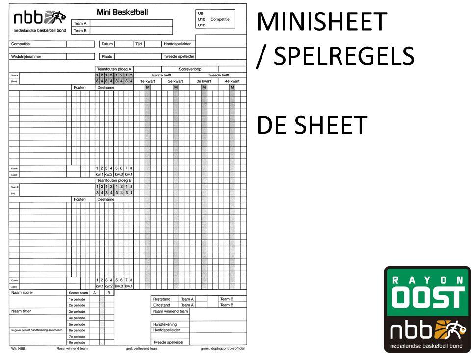 MINISHEET / SPELREGELS DE SHEET