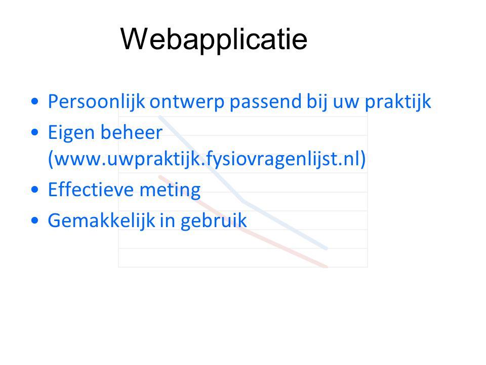 Webapplicatie Persoonlijk ontwerp passend bij uw praktijk
