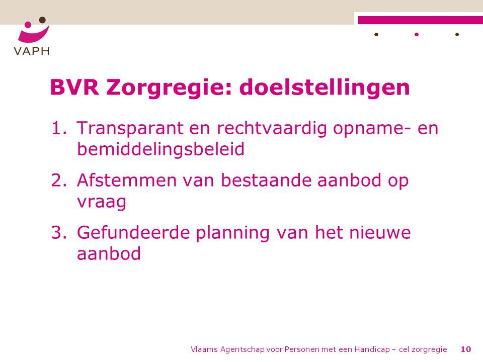 BVR Zorgregie: doelstellingen