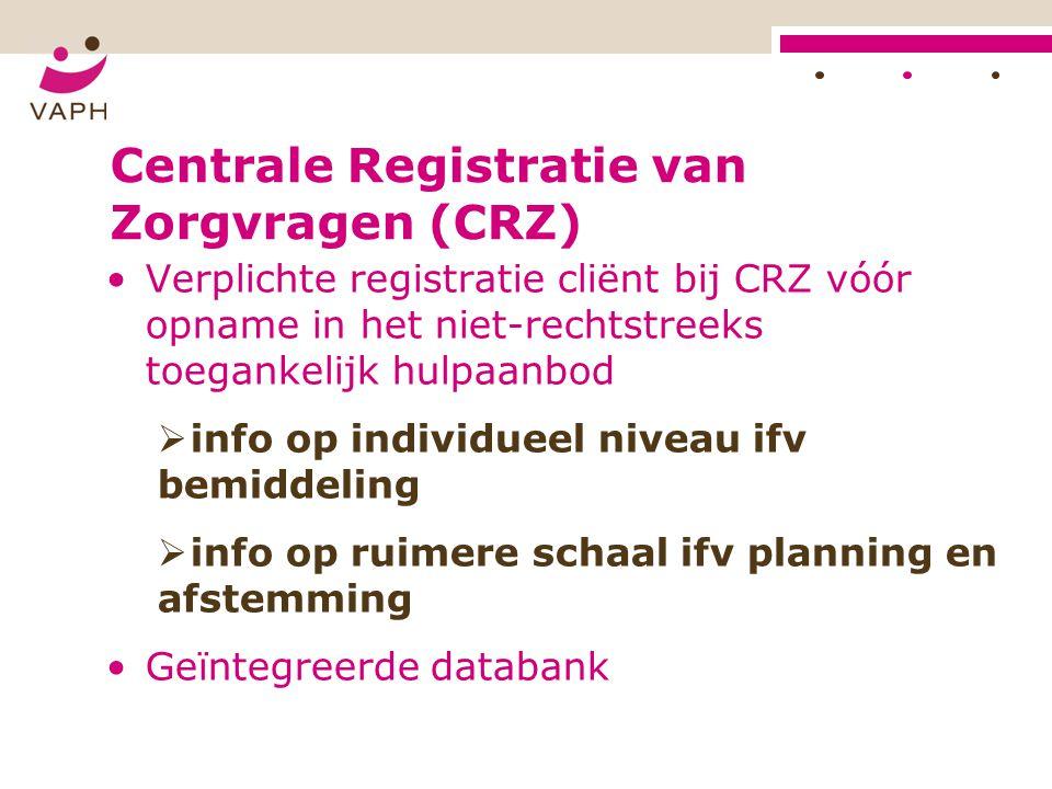 Centrale Registratie van Zorgvragen (CRZ)