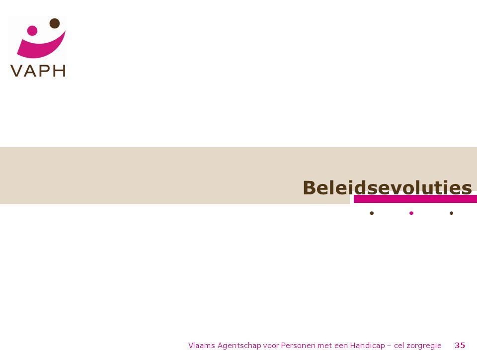 Beleidsevoluties Vlaams Agentschap voor Personen met een Handicap – cel zorgregie