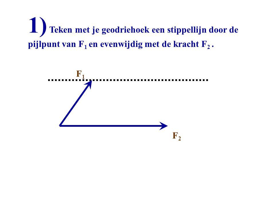 1) Teken met je geodriehoek een stippellijn door de pijlpunt van F1 en evenwijdig met de kracht F2 .