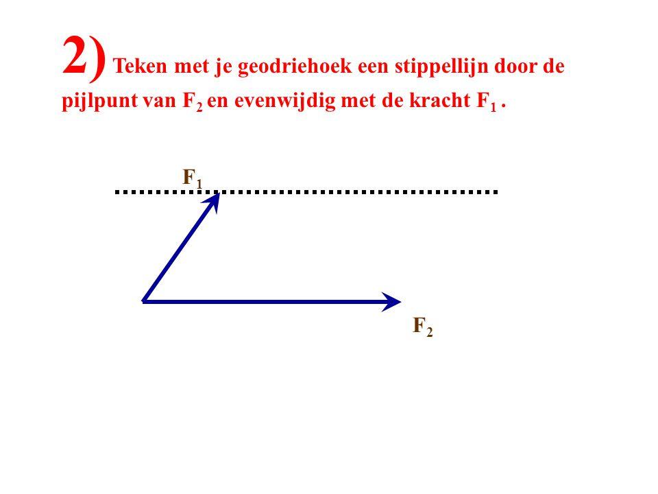 2) Teken met je geodriehoek een stippellijn door de pijlpunt van F2 en evenwijdig met de kracht F1 .