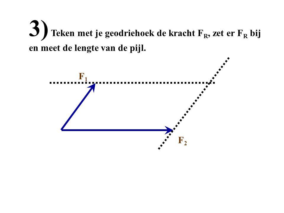3) Teken met je geodriehoek de kracht FR, zet er FR bij en meet de lengte van de pijl.