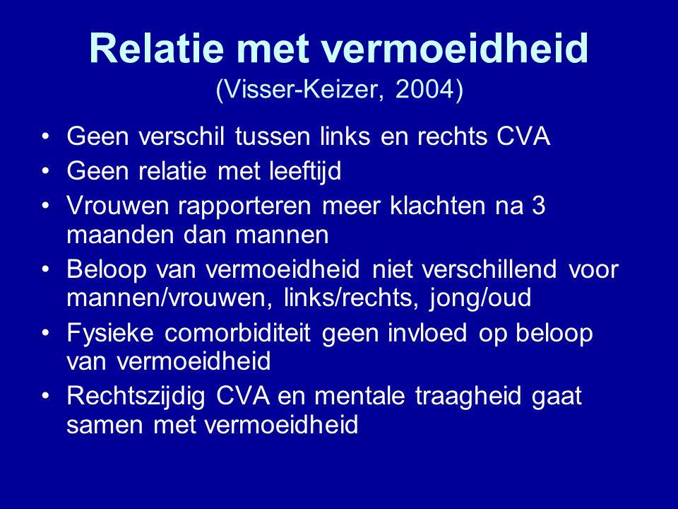 Relatie met vermoeidheid (Visser-Keizer, 2004)