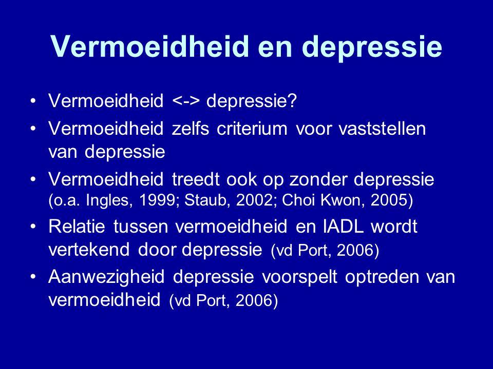 Vermoeidheid en depressie