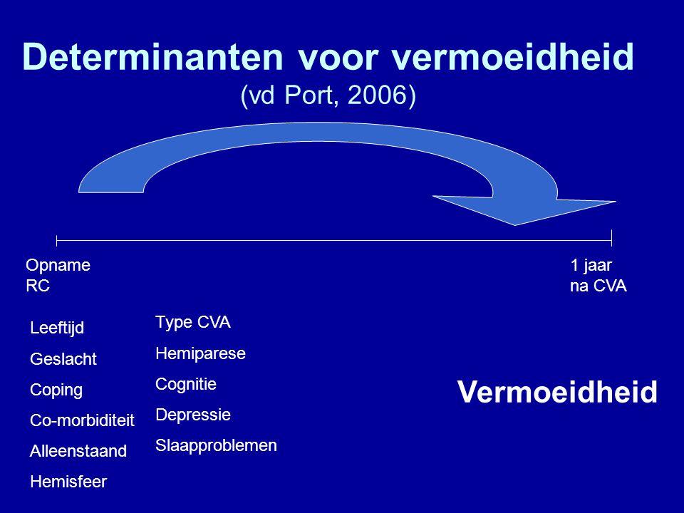 Determinanten voor vermoeidheid (vd Port, 2006)