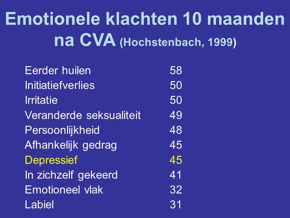 Emotionele klachten 10 maanden na CVA (Hochstenbach, 1999)