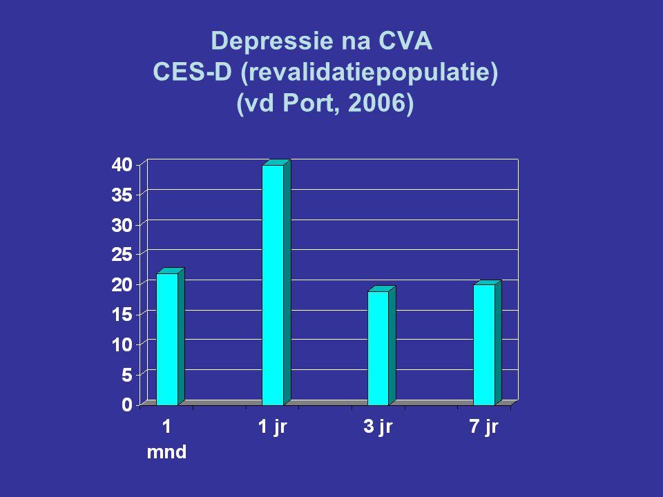 Depressie na CVA CES-D (revalidatiepopulatie) (vd Port, 2006)