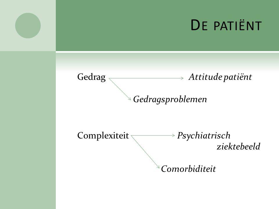 De patiënt Gedrag Attitude patiënt Gedragsproblemen