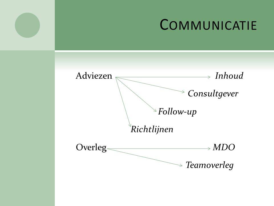 Communicatie Adviezen Inhoud Consultgever Follow-up Richtlijnen Overleg MDO Teamoverleg