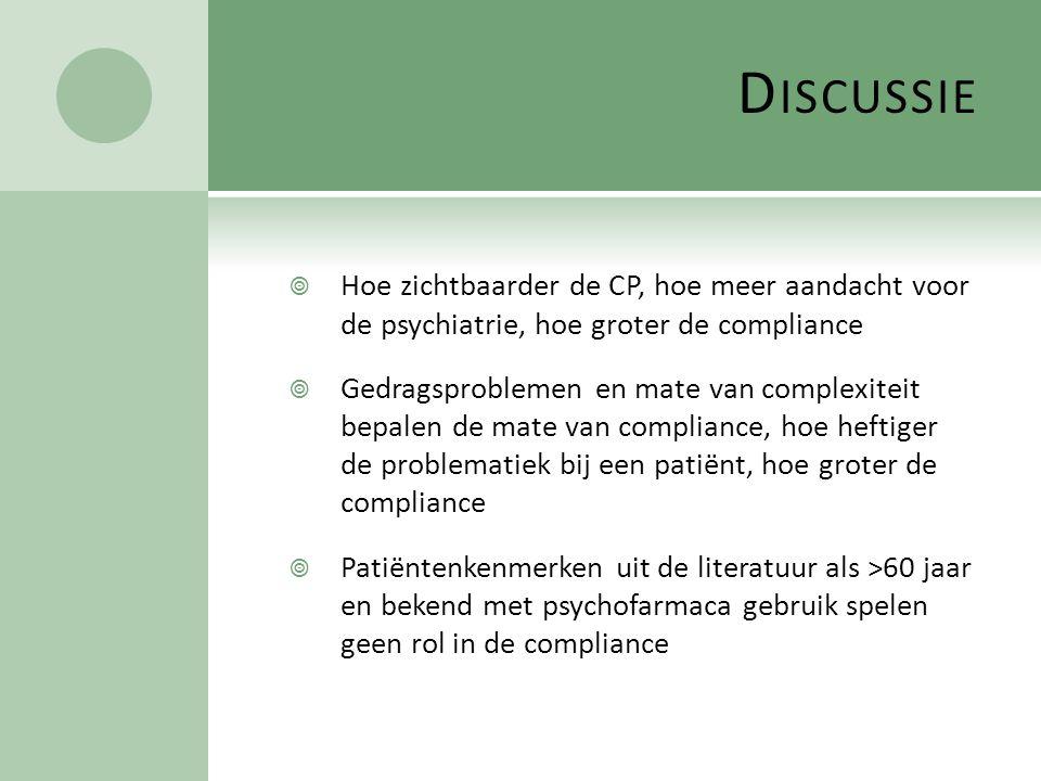 Discussie Hoe zichtbaarder de CP, hoe meer aandacht voor de psychiatrie, hoe groter de compliance.