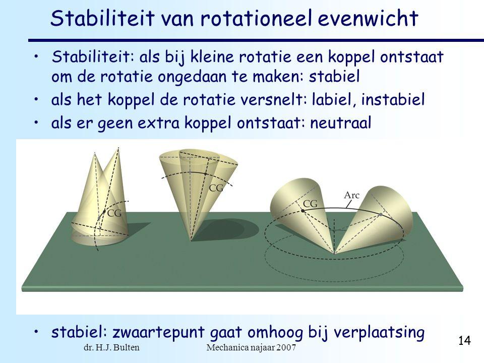 Stabiliteit van rotationeel evenwicht