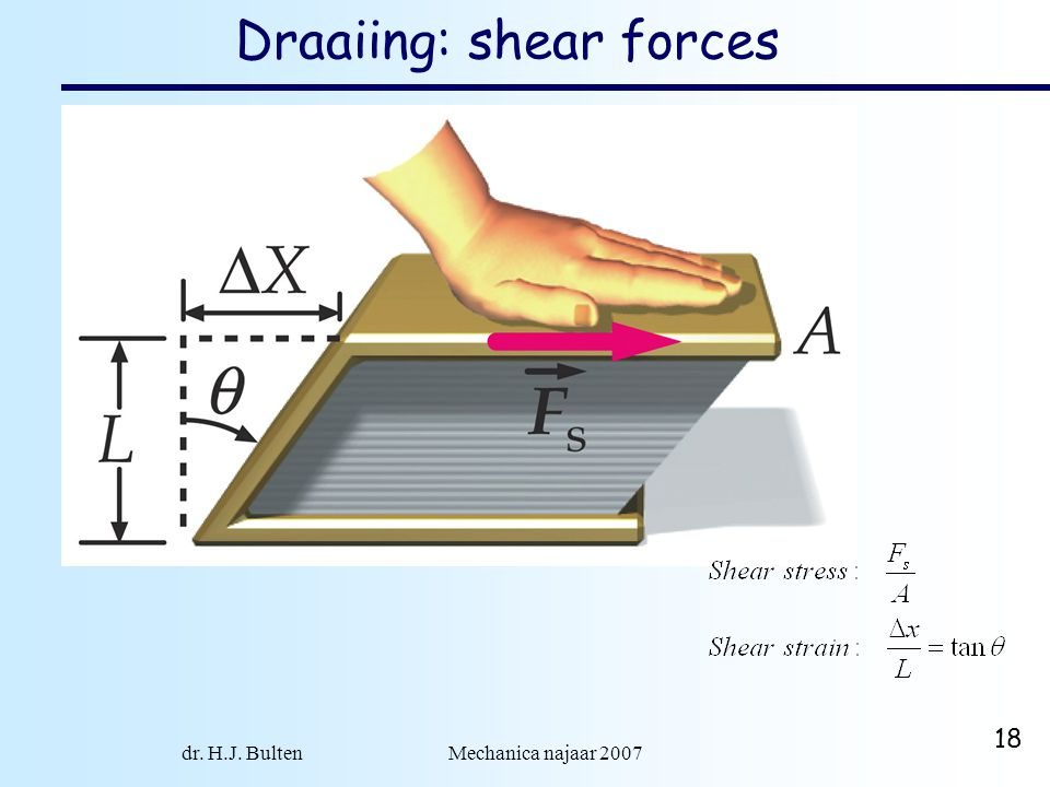 Draaiing: shear forces