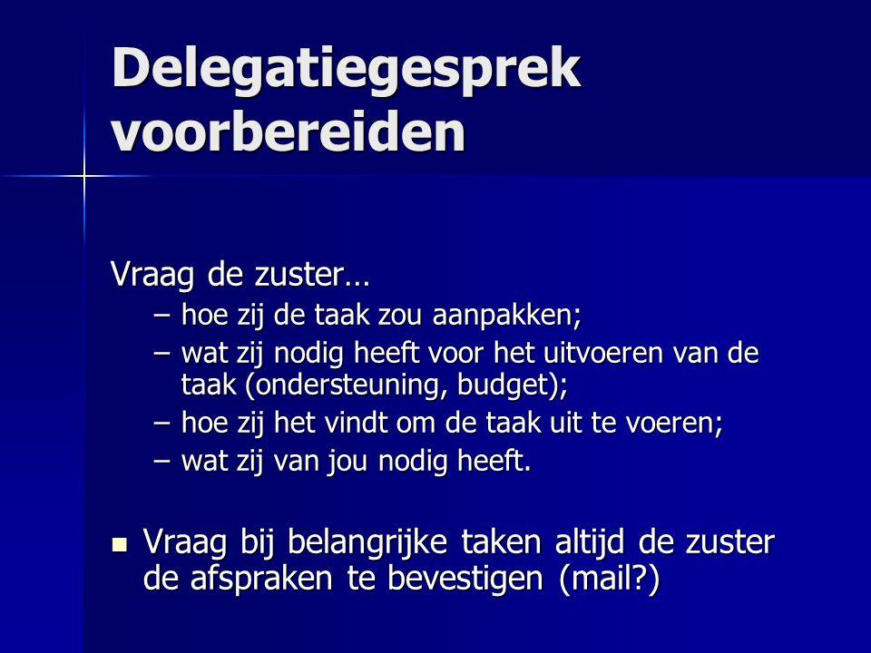 Delegatiegesprek voorbereiden