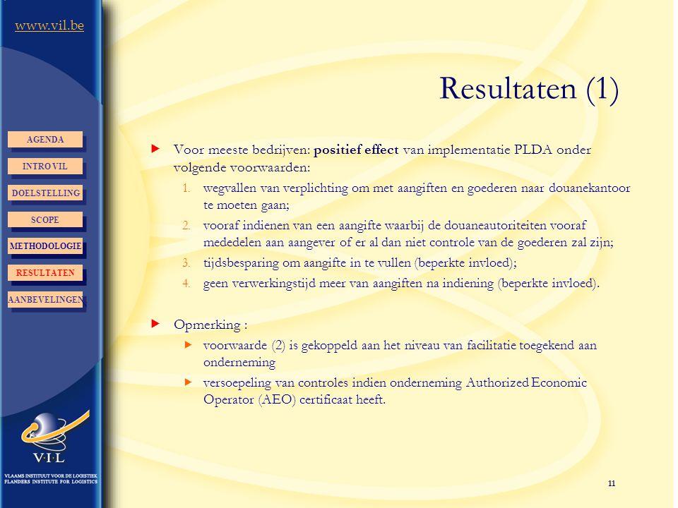 Resultaten (1) AGENDA. Voor meeste bedrijven: positief effect van implementatie PLDA onder volgende voorwaarden: