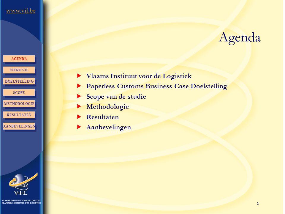 Agenda Vlaams Instituut voor de Logistiek