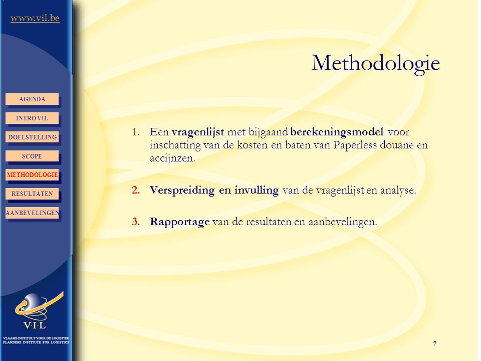 Methodologie AGENDA. INTRO VIL.
