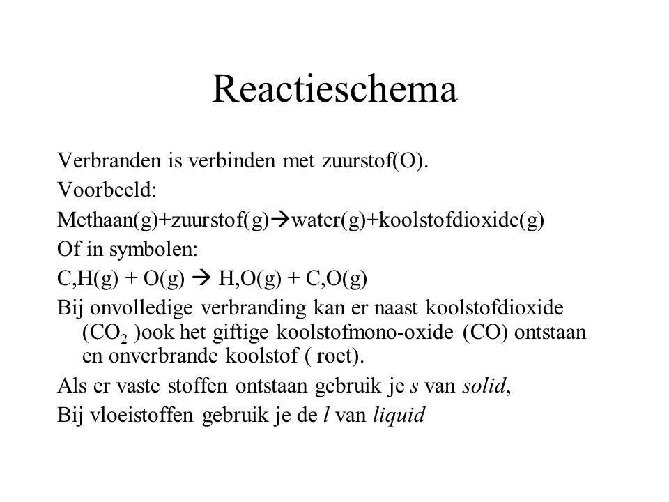 Reactieschema Verbranden is verbinden met zuurstof(O). Voorbeeld: