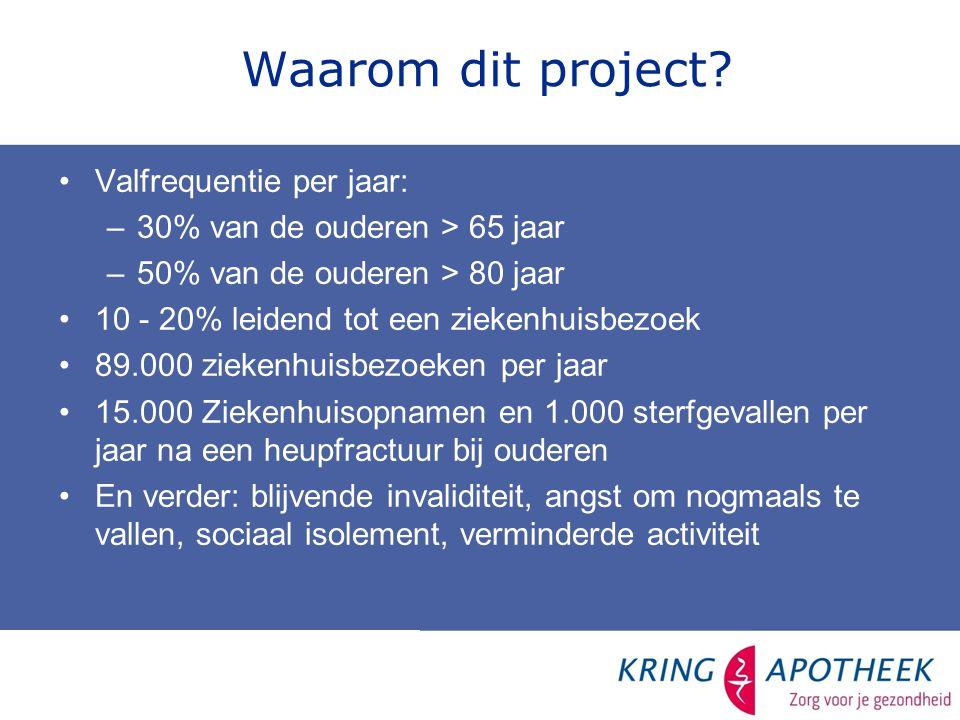 Waarom dit project Valfrequentie per jaar:
