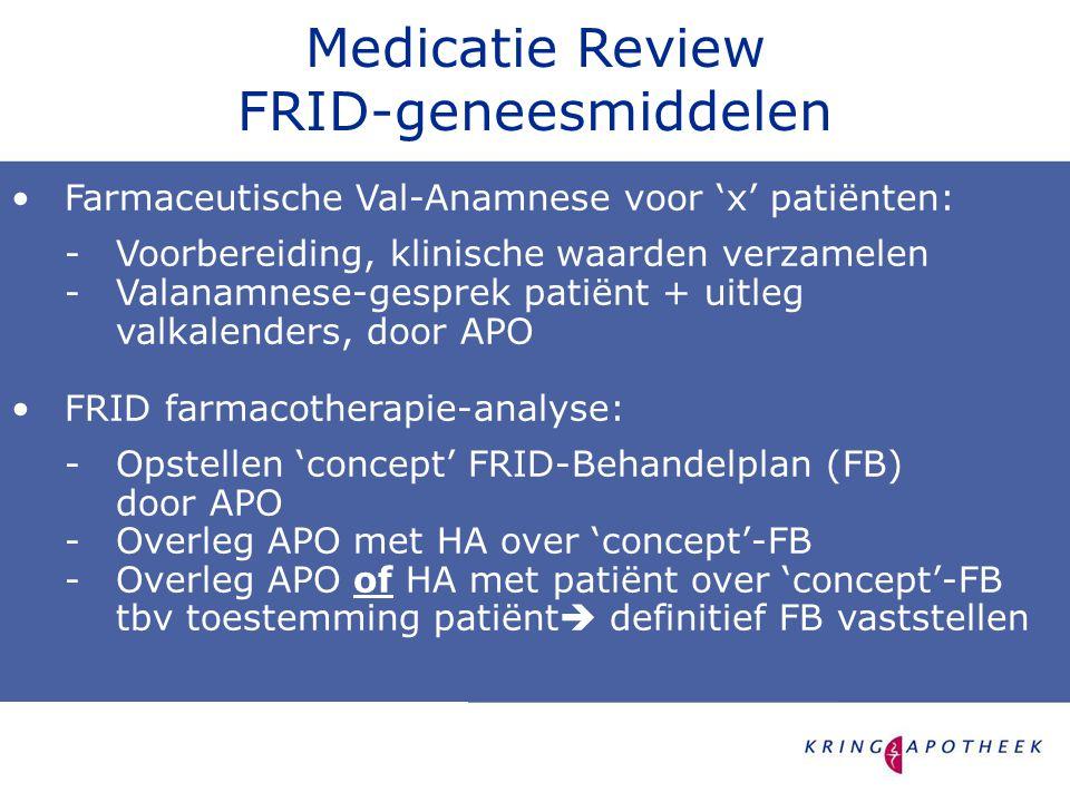 Medicatie Review FRID-geneesmiddelen