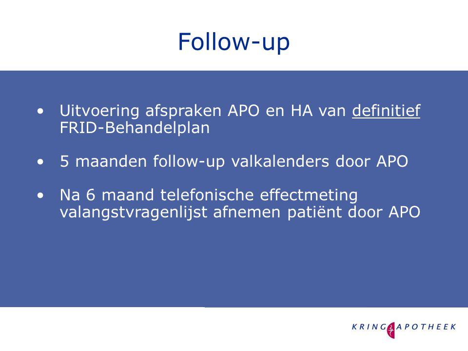 Follow-up Uitvoering afspraken APO en HA van definitief FRID-Behandelplan. 5 maanden follow-up valkalenders door APO.
