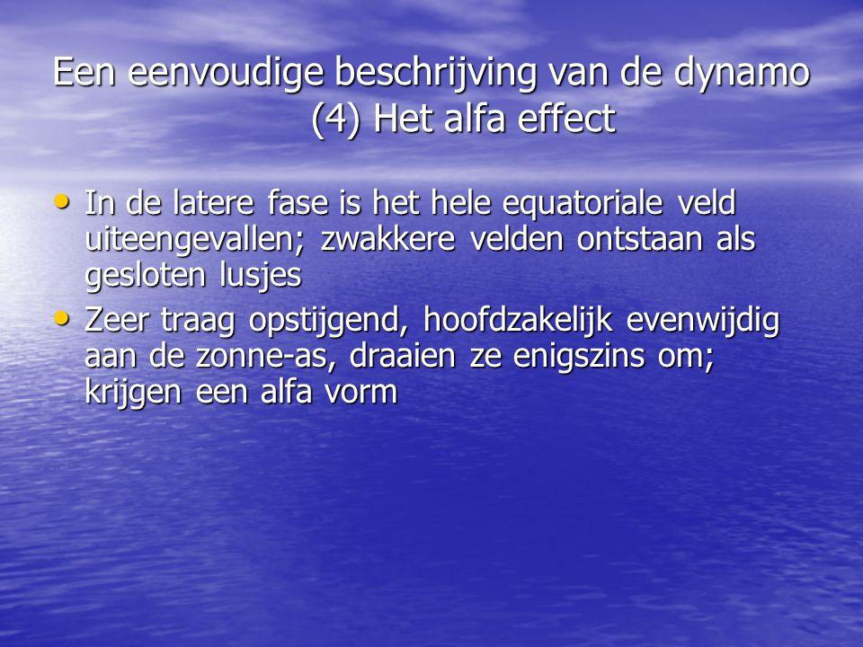 Een eenvoudige beschrijving van de dynamo (4) Het alfa effect