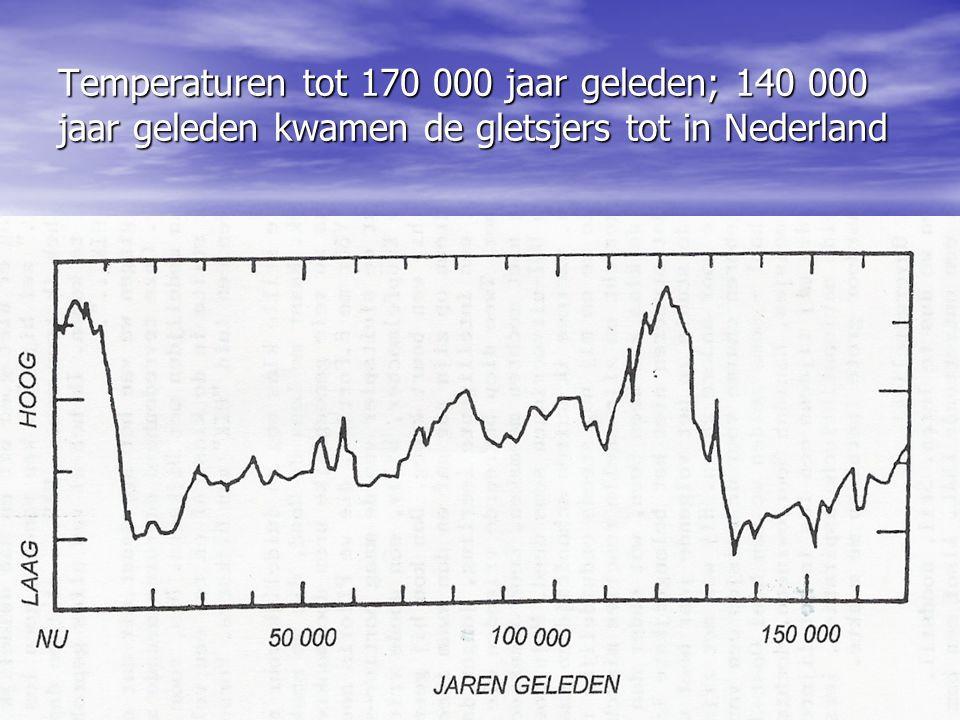 Temperaturen tot 170 000 jaar geleden; 140 000 jaar geleden kwamen de gletsjers tot in Nederland