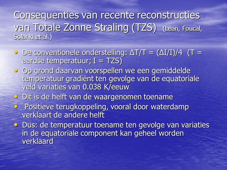 Consequenties van recente reconstructies van Totale Zonne Straling (TZS) (Lean, Foucal, Solanki et al.)