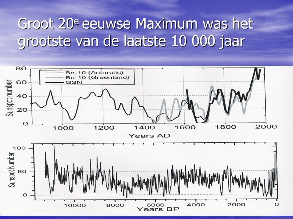 Groot 20e eeuwse Maximum was het grootste van de laatste 10 000 jaar