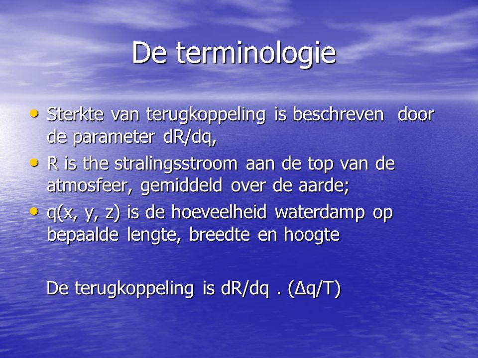De terminologie Sterkte van terugkoppeling is beschreven door de parameter dR/dq,