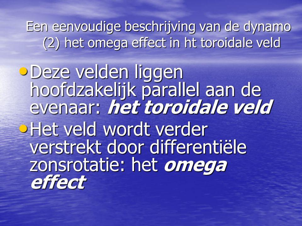 Een eenvoudige beschrijving van de dynamo (2) het omega effect in ht toroidale veld
