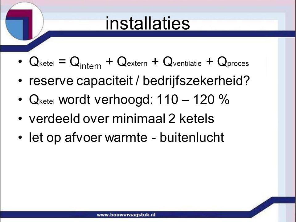 installaties Qketel = Qintern + Qextern + Qventilatie + Qproces
