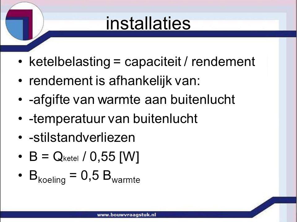 installaties ketelbelasting = capaciteit / rendement