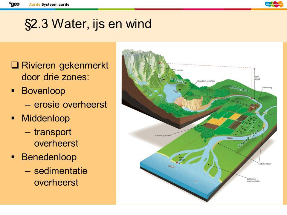§2.3 Water, ijs en wind Rivieren gekenmerkt door drie zones: Bovenloop