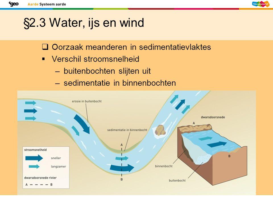 §2.3 Water, ijs en wind Oorzaak meanderen in sedimentatievlaktes
