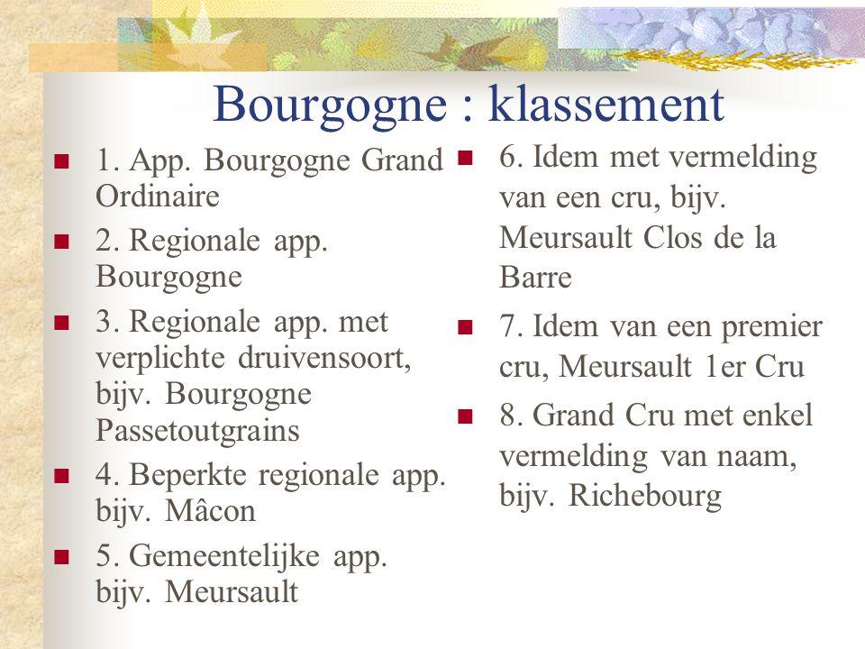 Bourgogne : klassement