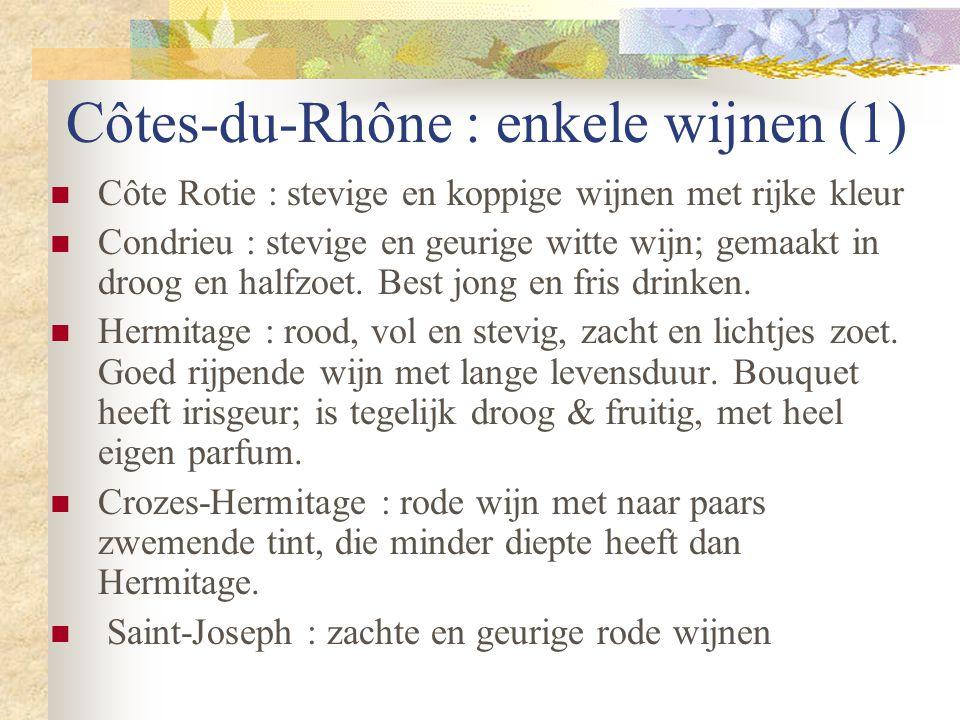 Côtes-du-Rhône : enkele wijnen (1)