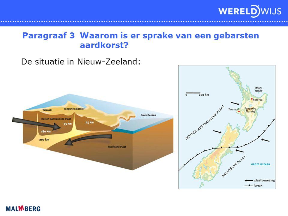 De situatie in Nieuw-Zeeland: