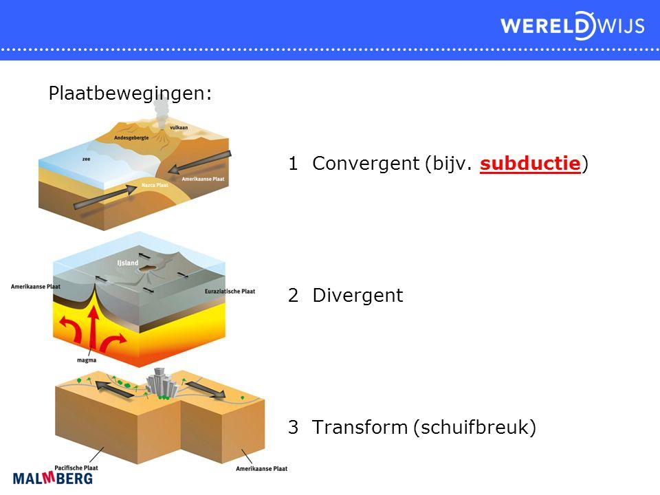 1 Convergent (bijv. subductie) 2 Divergent 3 Transform (schuifbreuk)