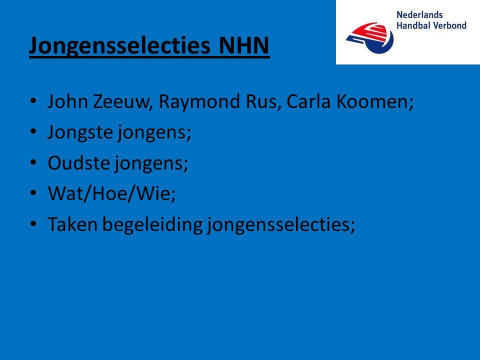Jongensselecties NHN John Zeeuw, Raymond Rus, Carla Koomen;