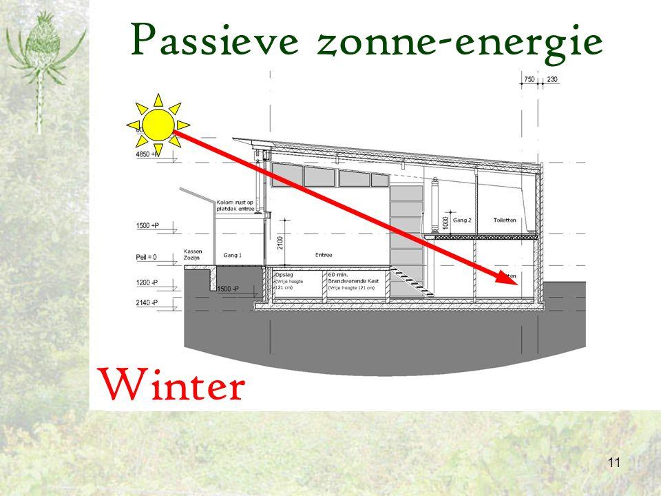 Passieve zonne-energie