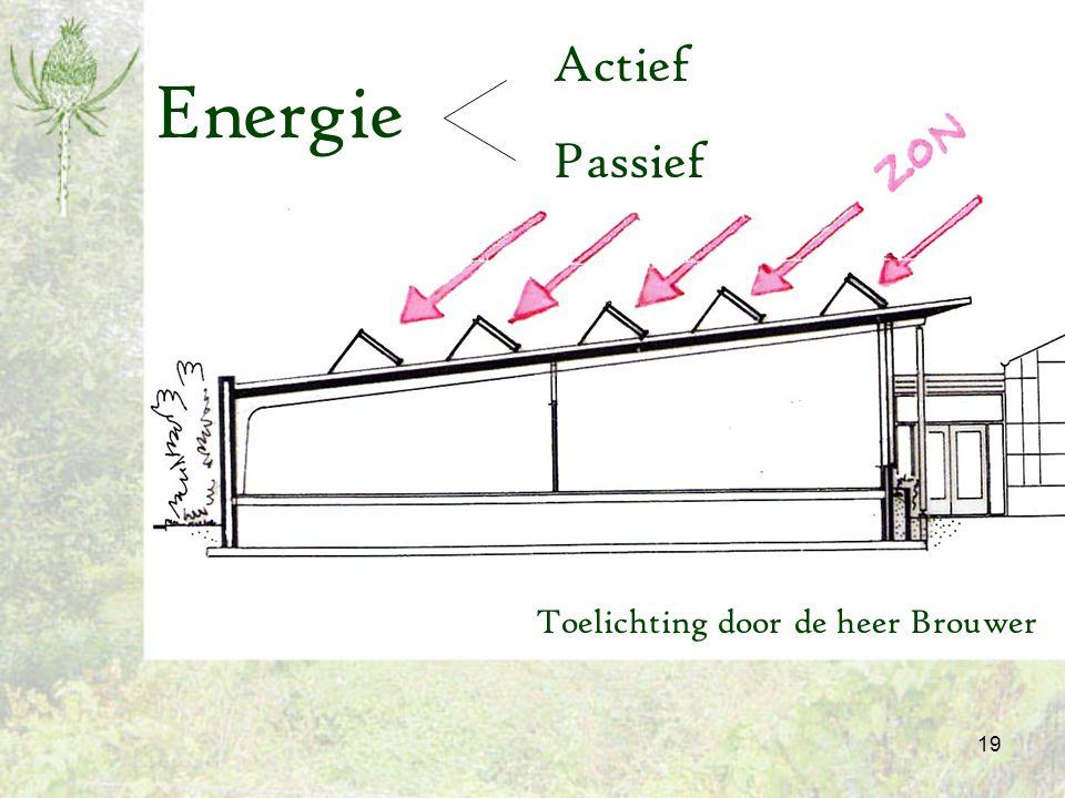 Actief Passief Energie Toelichting door de heer Brouwer